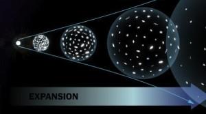 El origen y la expansión del universo en el Crorán