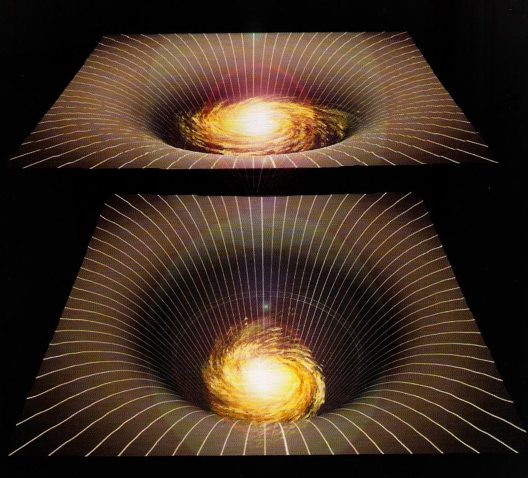 La relatividad del tiempo