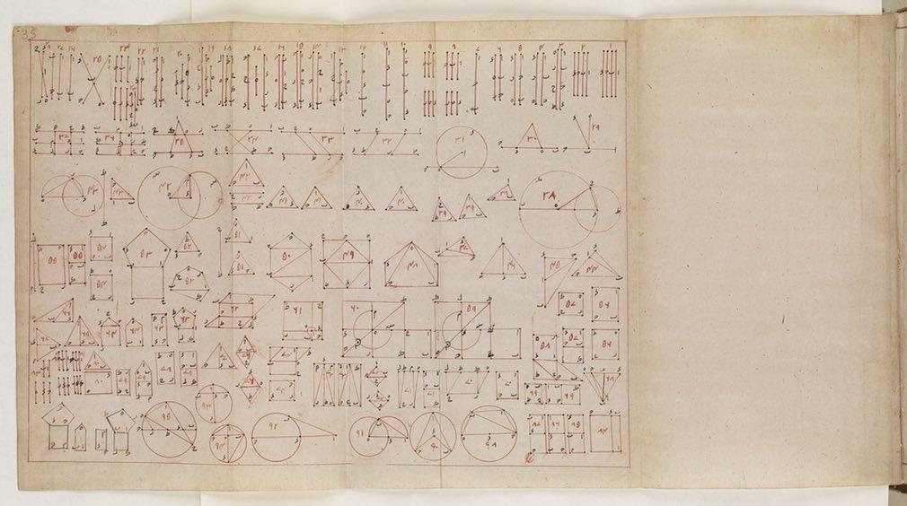 La versión árabe de Datos por el matemático Euclides de Alejandría en el 300 aC.