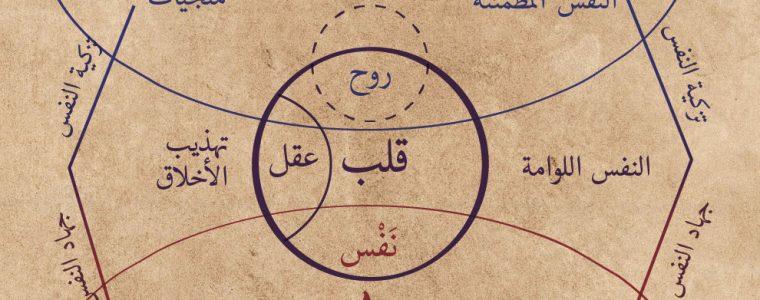 El camino del medio en la psicología islámica