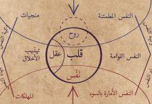 Tanto el Corán como la Sunnah nos llaman a seguir el camino del medio ¿Pero cuál es el camino del medio en la psicología islámica?